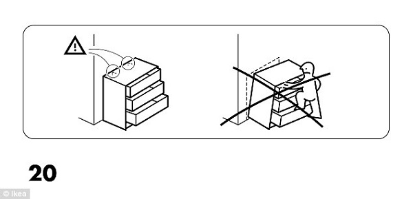 Cassettiere Ikea Pericolose di Nuovo Sotto Accusa