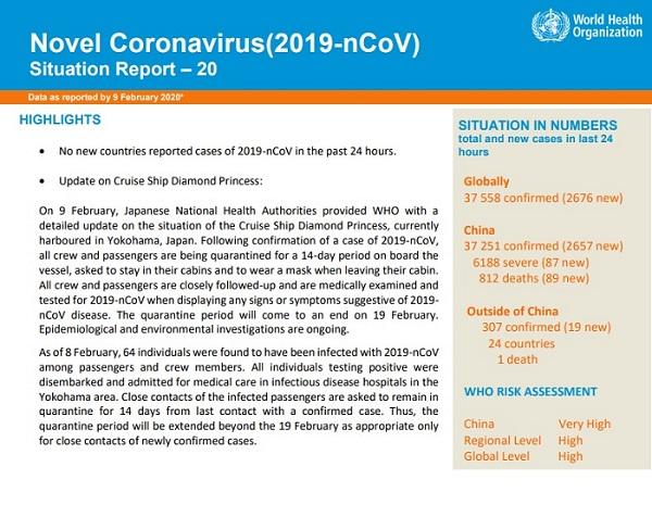 coronavirus separa madre e figlia rapporto oms