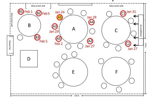 Aria condizionata e coronavirus: come usarla nel modo corretto